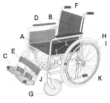 Articulo - Tamano silla de ruedas ...